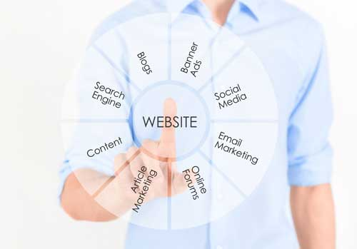 Online-Marketing-Packages