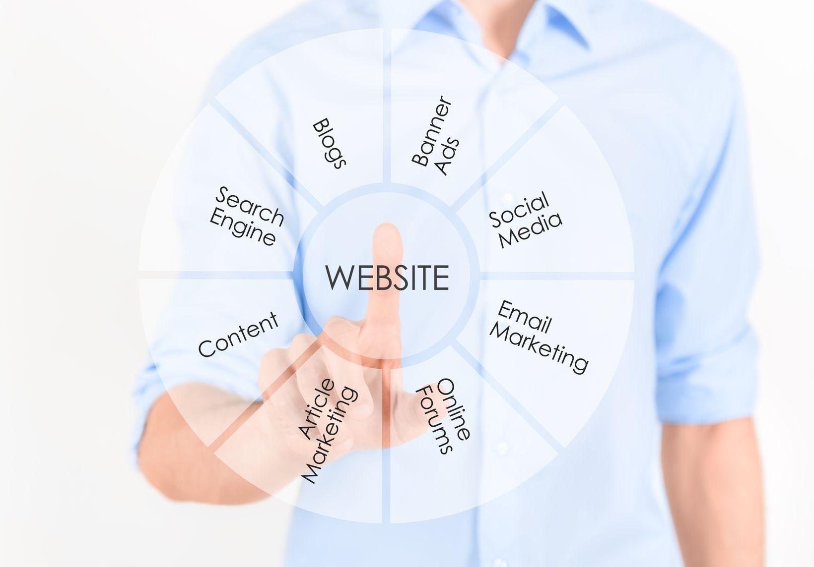 Internet Marketing CT